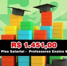 Piso nacional do magistério de 2012 é definido em R$ 1.451