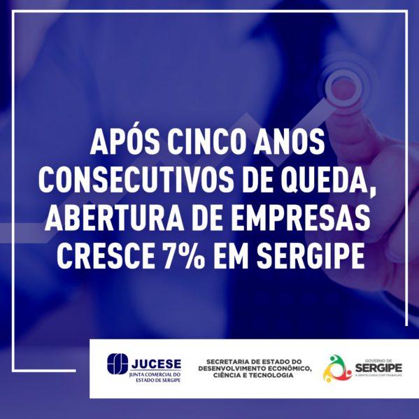 Junta Comercial registrou a constituição de 3.853 novos negócios durante o ano passado