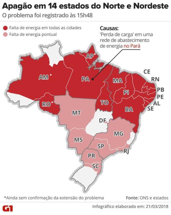 Apagão no Norte e Nordeste foi causado por falha humana, diz ONS