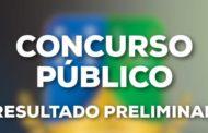 Divulgado o resultado do concurso da Assembleia Legislativa de Sergipe