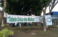 Greve dos médicos de Aracaju é legal, declara Justiça de Sergipe