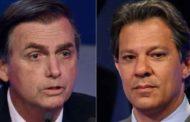 Bolsonaro chega aos 58% e Haddad vai a 42%, diz Datafolha