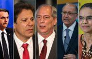 Bolsonaro tem 29%; Haddad, 24% e Ciro, 11%, aponta nova pesquisa da Record