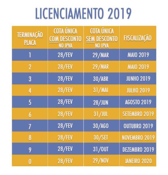 Diário Oficial divulga resultado preliminar dos classificados no Concurso de Gestor Público