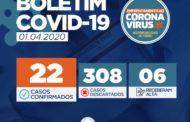 Sobe para 22 casos confirmados de coronavírus em Sergipe