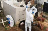 Sergipe tem 24.421casos da Covid-19 e 620 mortes pela doença