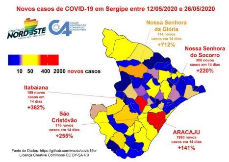 Comitê Científico do Nordeste recomenda lockdown em Aracaju