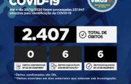 Sergipe registrou mais 913 casos e seis mortes pela doença nas últimas 24 horas